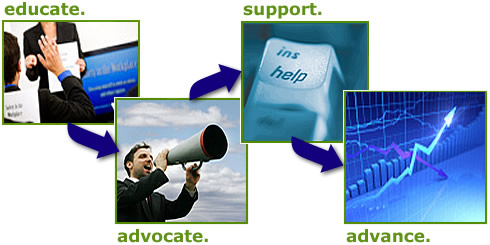 Educate, Advocate, Support and Advance -- Justice Initiatives, Inc